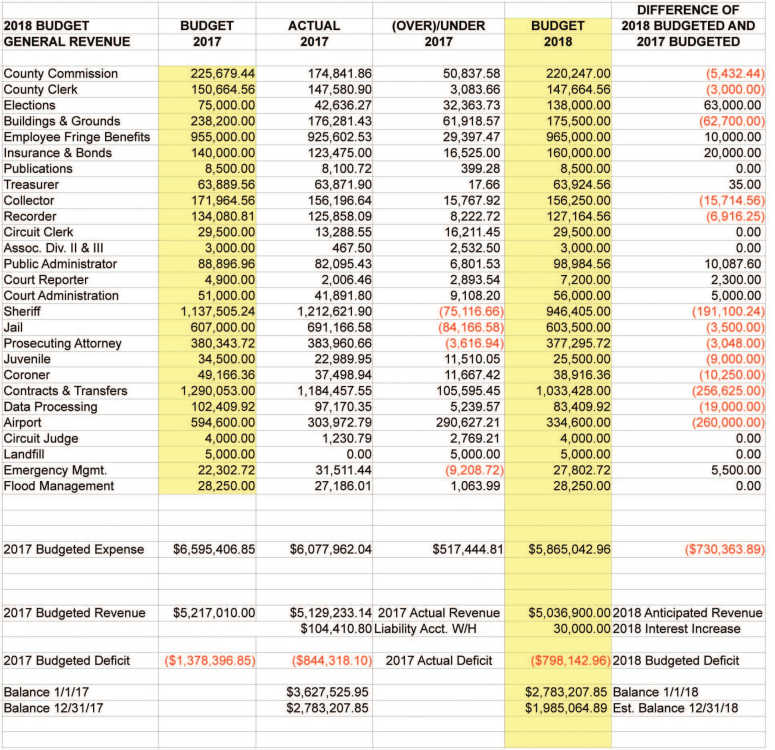 new balance 2017 revenue